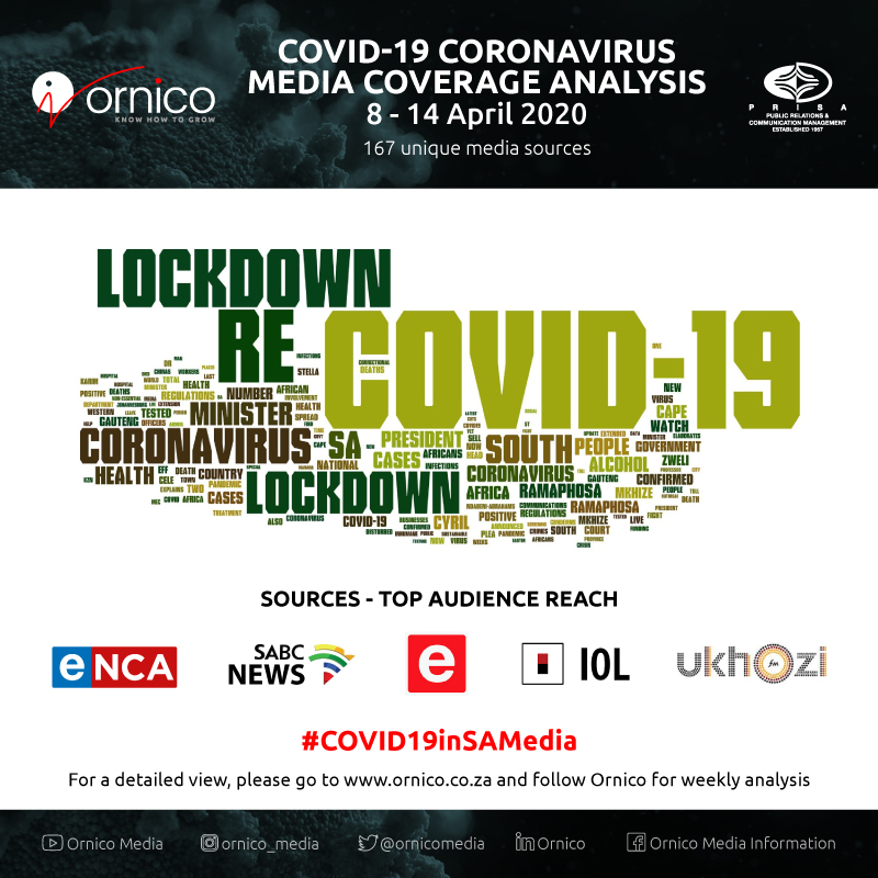 COVID-19 Media Coverage - Word Cloud and Top Audience - 8 to 14 April 2020