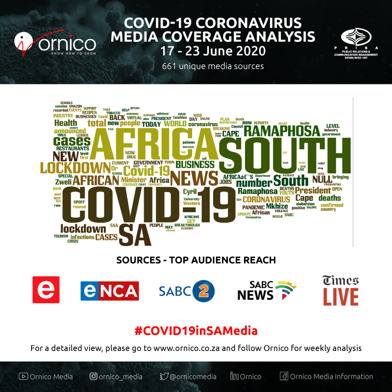 COVID-19 Media Coverage - Word Cloud and Top Audience - 17 to 23 June 2020