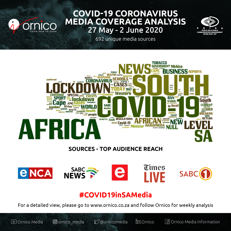 COVID-19 Media Coverage - Word Cloud and Top Audience - 27 May to 2 June 2020