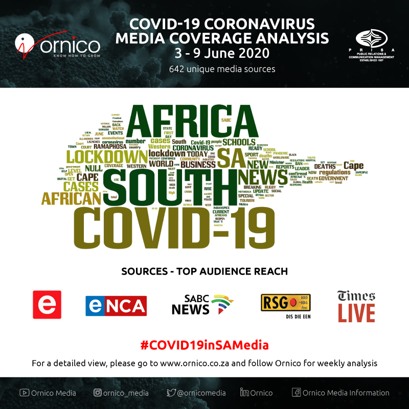 COVID-19 Media Coverage - Word Cloud and Top Audience - 3 to 9 June 2020