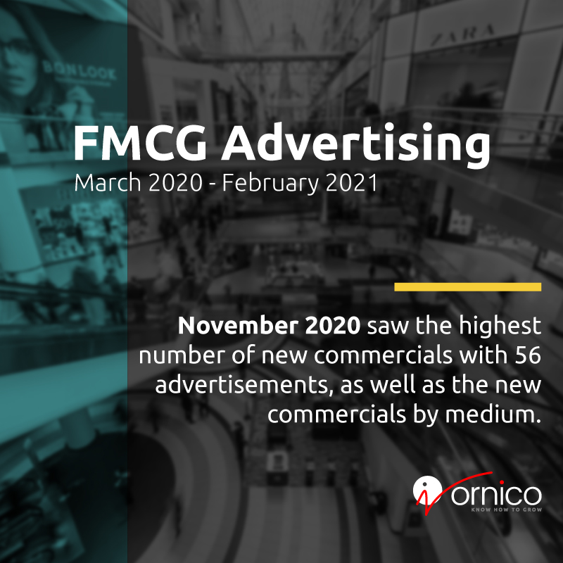 FMCG advertising trends report